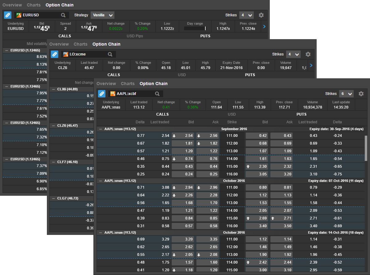 Fx exotic options trading