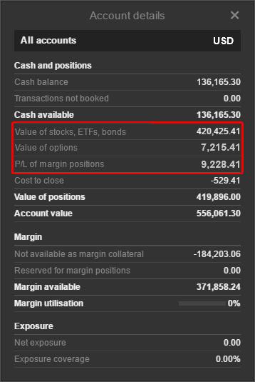 Fx options exchange traded
